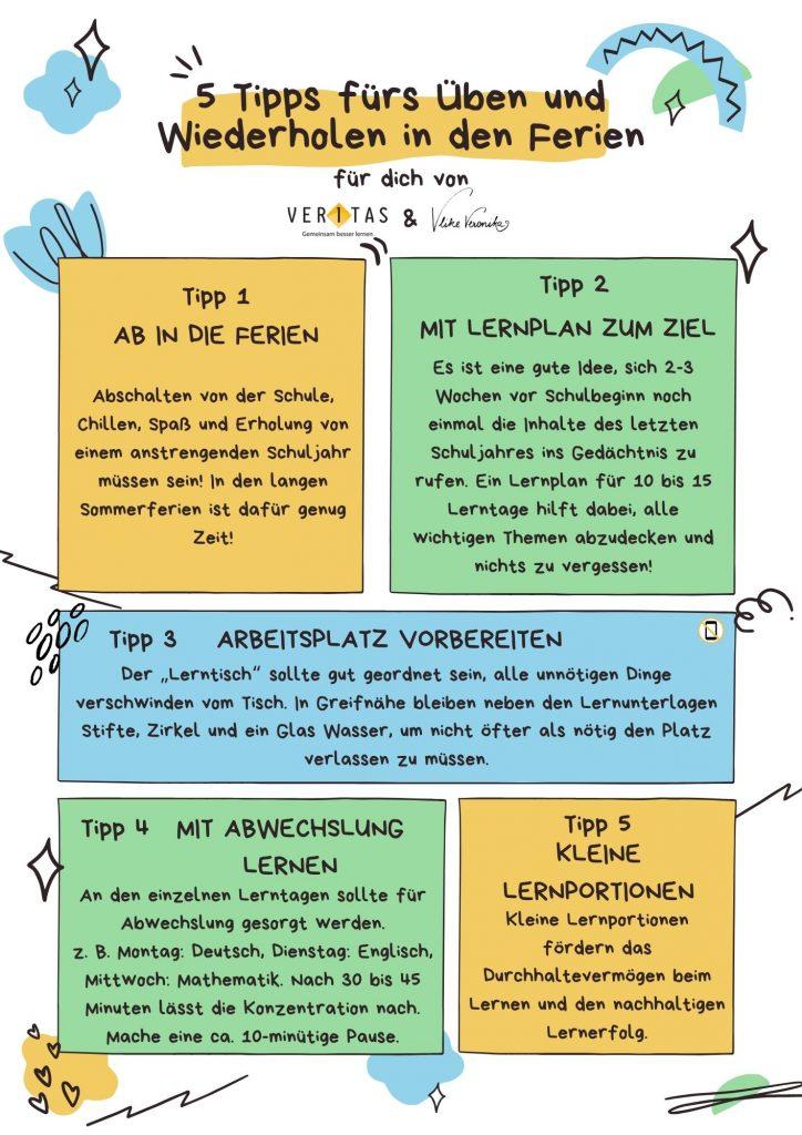Fünf Lerntipps für die Sommerferien. Mit den Ferienhefte von Veritas helfen Dir beim Wiederholen des Stoffes.